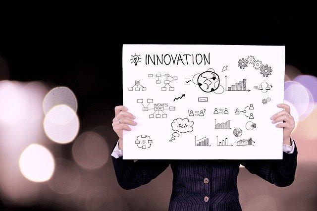 analýza podnikání